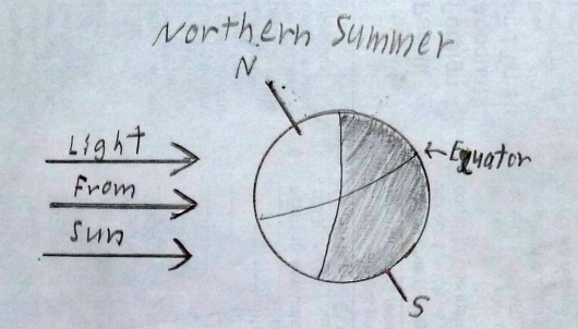 Northern Summer (famous artist - name withheld by request)